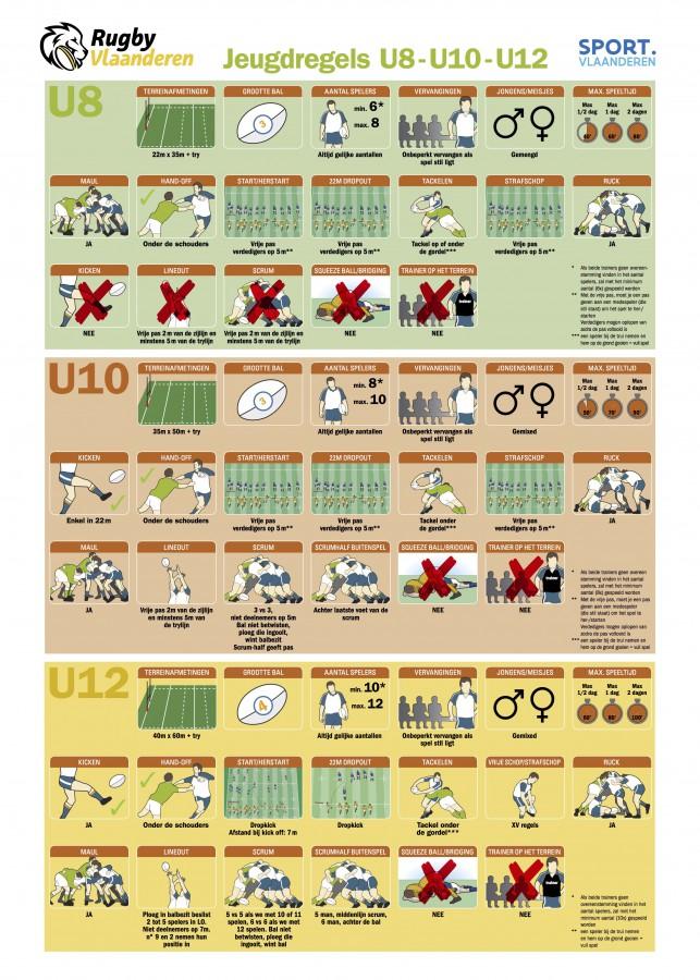 Affiche_jeugdreglement_U8-U10-U12