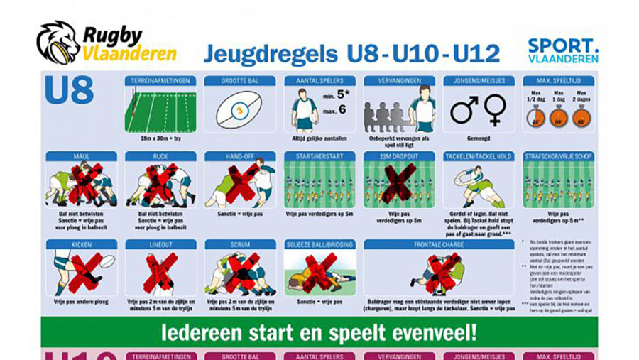 Nieuwe Jeugdregels U6-U8-U10-U12